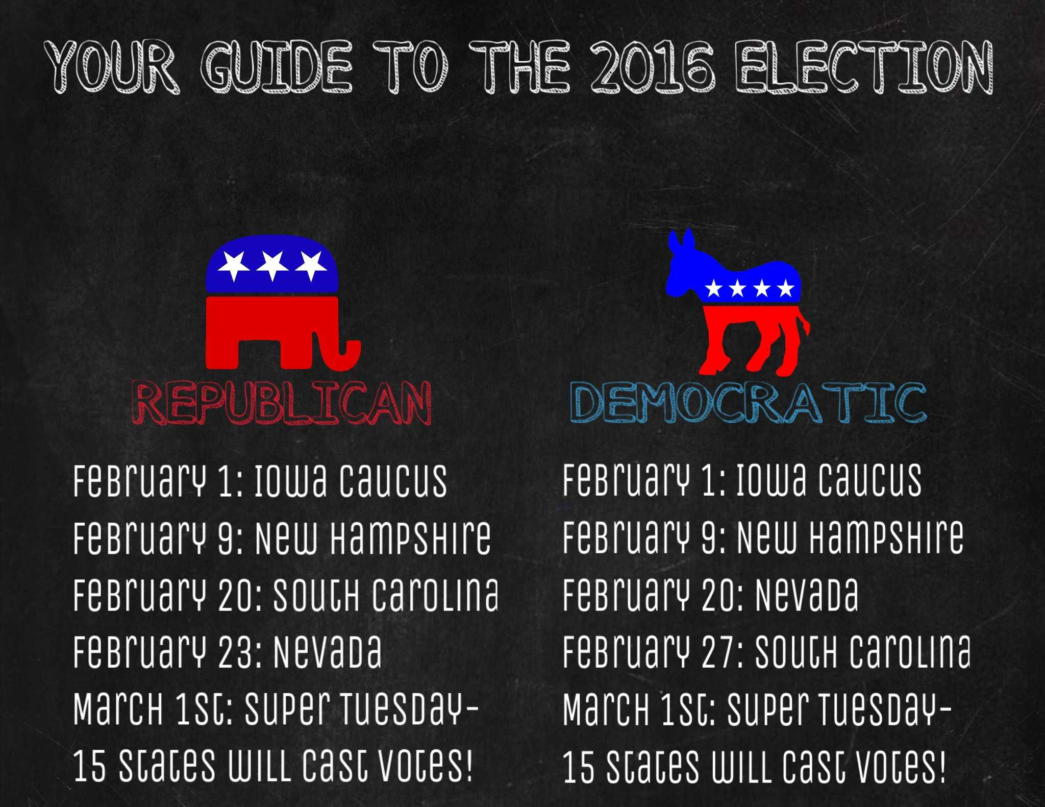 Here are your voting dates until Super Tuesday