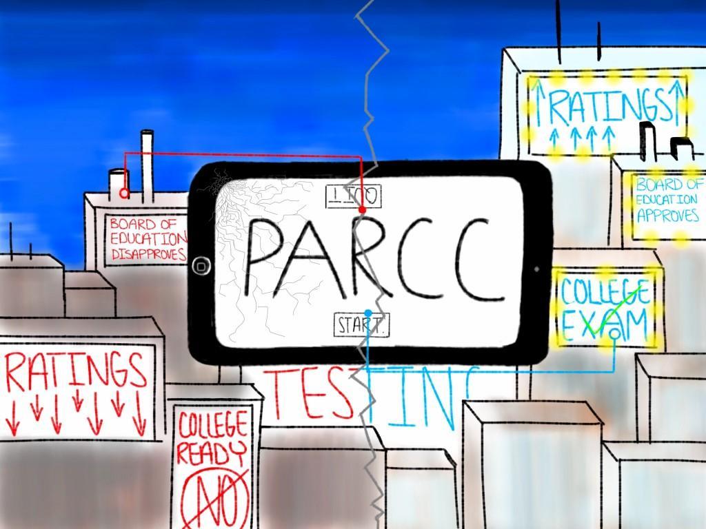 PARCC Graphic